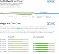 Bild på Arctic Silver Green Velvet Intermediate #5